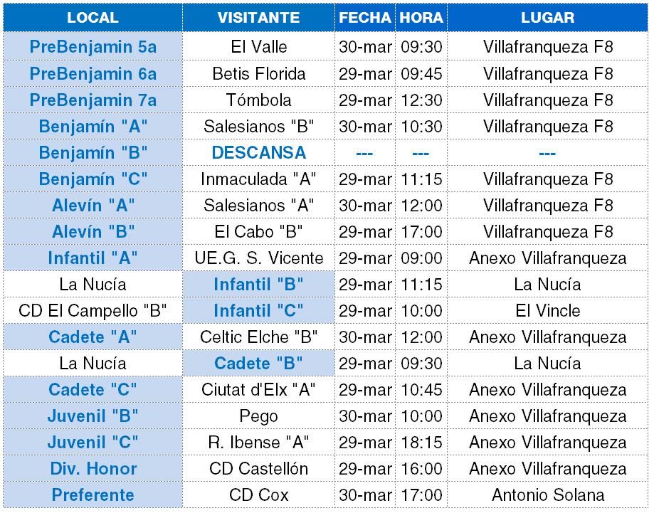 Partidos de la Cadena del ALICANTE CF del Fin de Semana