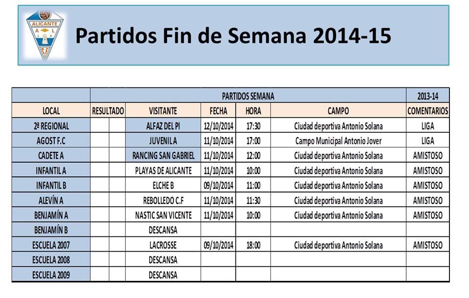 partidos-11-12-oct2014